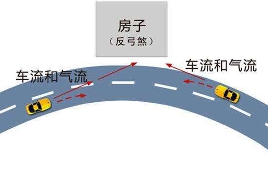 反弓6.jpg